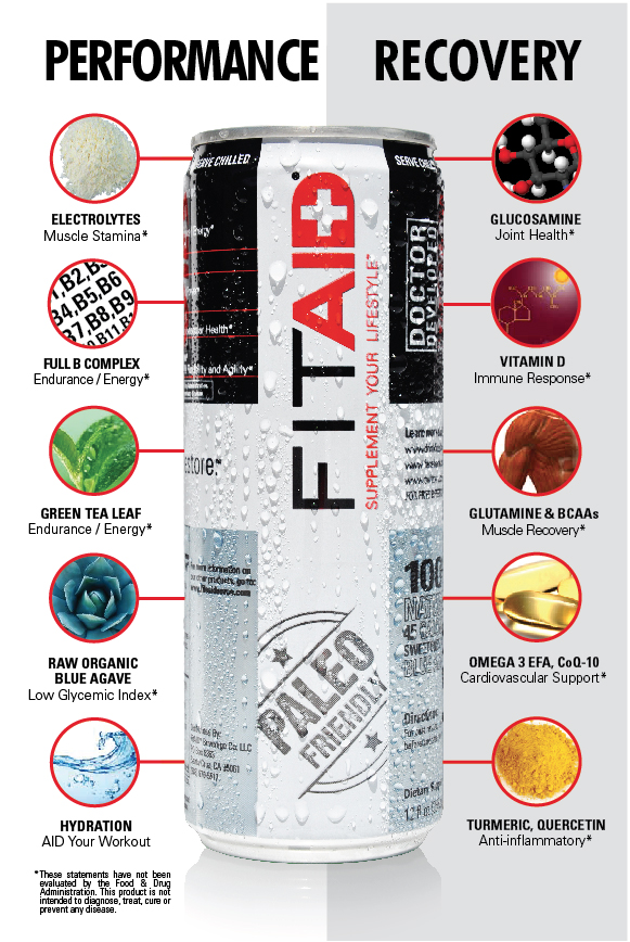 Image result for fitaid